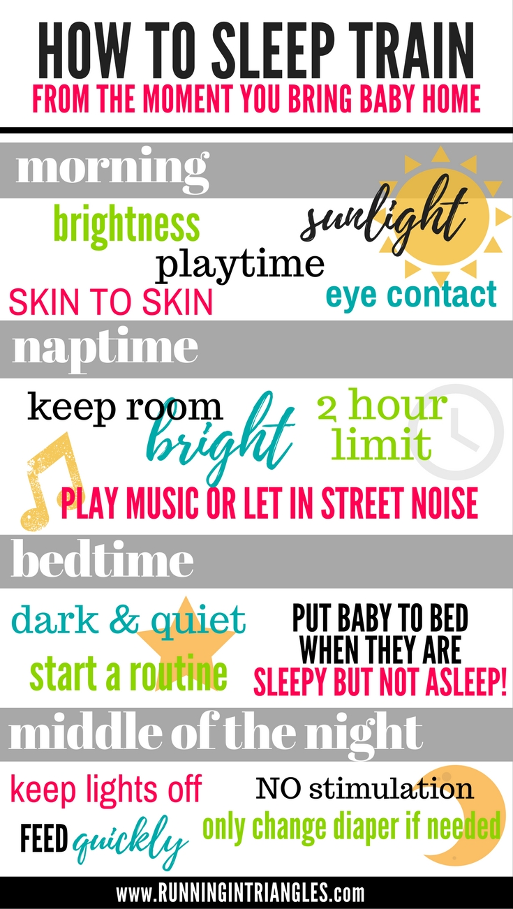 How to Sleep Train